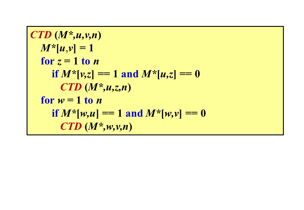 CTD (M*,u,v,n) M*[u,v] = 1. for z = 1 to n. if M*[v,z] == 1 and M*[u,z] == 0. CTD (M*,u,z,n) for w = 1 to n.